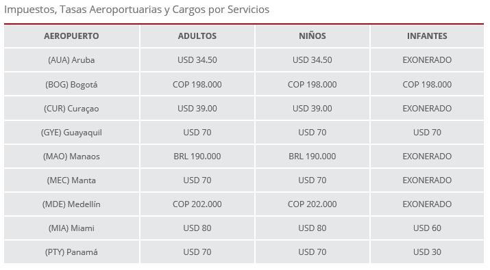 El BCRA es el Banco Central de la República Argentina. No ofrece servicios bancarios o financieros al público en general. Para una correcta visualización de este sitio, utilizar los navegadores Google Chrome, Firefox versión , Safari o Internet Explorer (versión 9 en adelante sobre Windows 10).